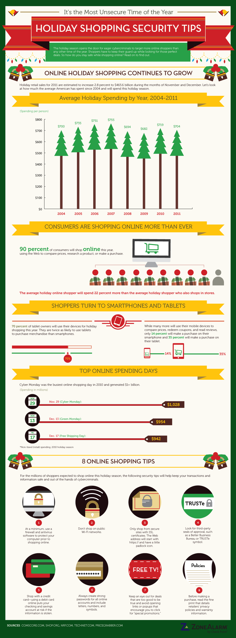 Few Simple Safety Tips for Online Shopping in the Holiday ...