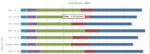 dell-vostro-3040-in-ubuntu-boot-test-results-300x109