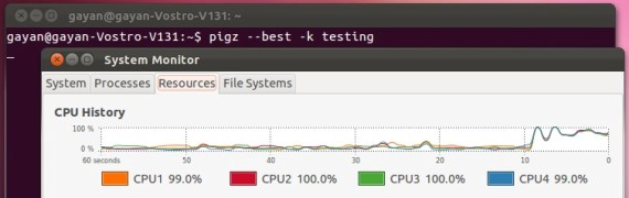 pigz: Multithreaded File Compression tool for Ubuntu Linux