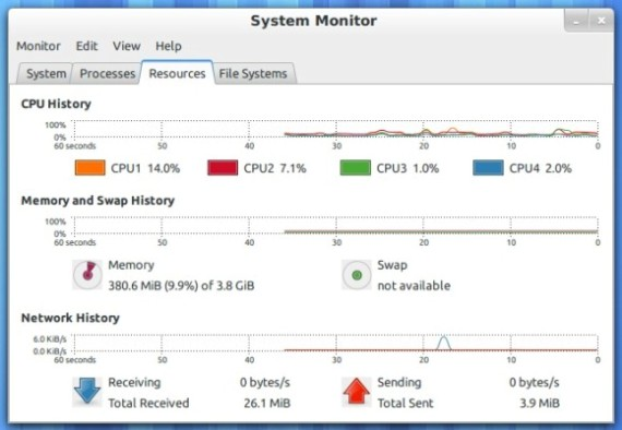 Gnomes-system-monitor-with-usages-in-graphs