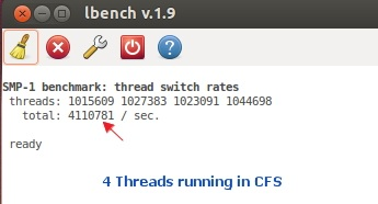 4-Threads-running-CFS