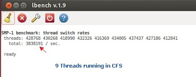 9-Threads-running-in-CFS
