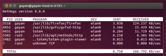 NetHogs-running-in-Ubuntu