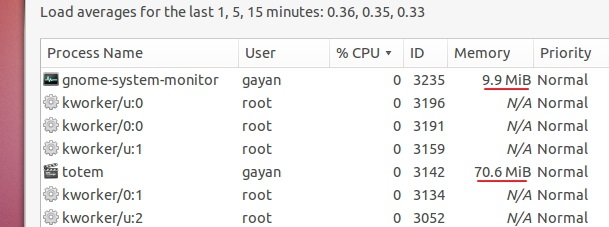 Gnome-system-monitor-showing-memory-usage-in-correct-measurement-unit-symbols