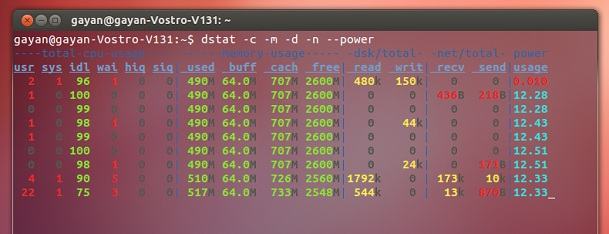 dstat-running-on-Ubuntu-12.04