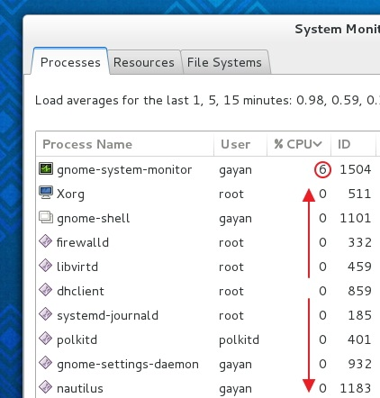 CPU usage at idle - Fedora 19