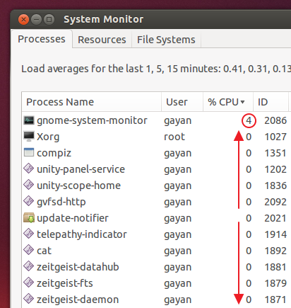 CPU-usage-at-idle-on-Ubuntu-13.10