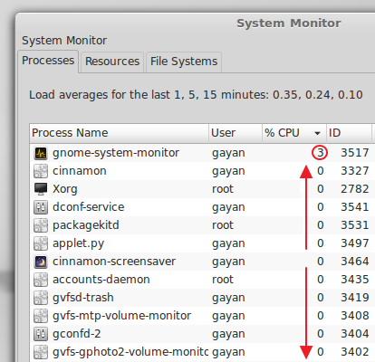 CPU usage at idle - 'LMDE 201403' Cinnamon