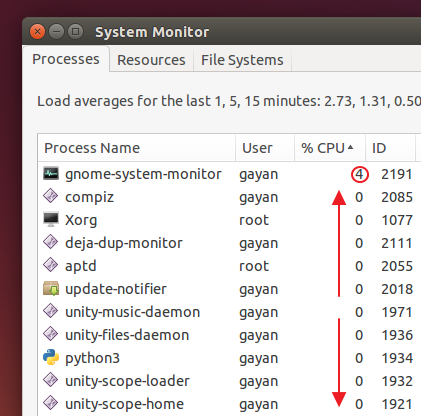 CPU consumption at idle - Ubuntu 14.04 LTS