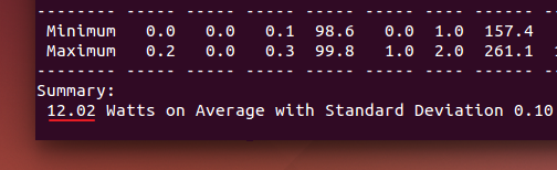 Power usage at idle on Ubuntu 14.04 LTS after installing 'TLP'