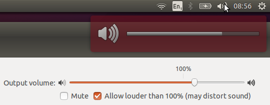 Volume gain support added in 'PulseAudio' on Ubuntu 14.04 LTS