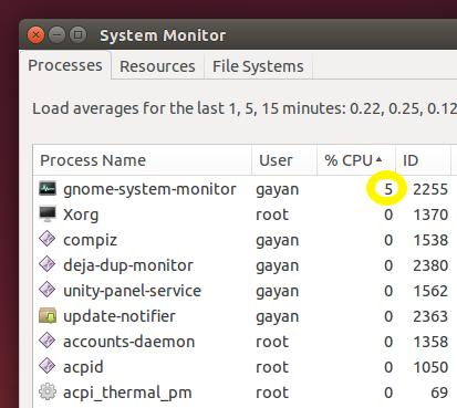 CPU usage at idle (Ubuntu 14.10)