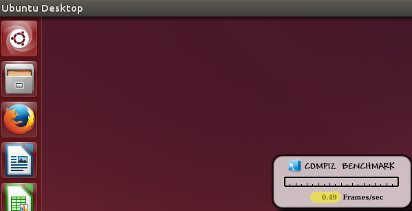 Compiz fps at desktop idle on Ubuntu 14.10