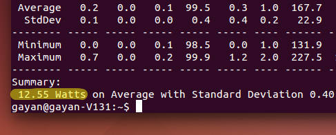 Ubuntu 14.10's power usage at idle