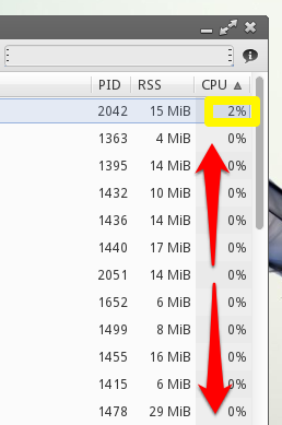 CPU usage at idle on Linux Lite 2.2