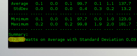 'powerstat' readings of Linux Lite 2.2