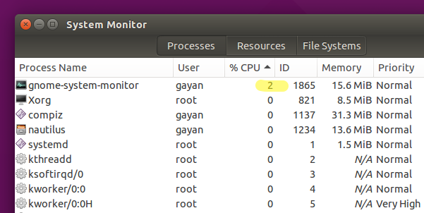 CPU usage at idle (Ubuntu 15.04 Unity)