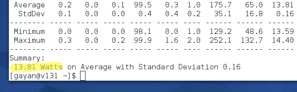 Power usage at idle (without tweaks) of Fedora 22