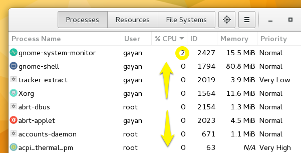 CPU usage at idle ('Korora 22 Gnome Classic')