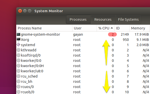 CPU usage at idle on Ubuntu 15.10