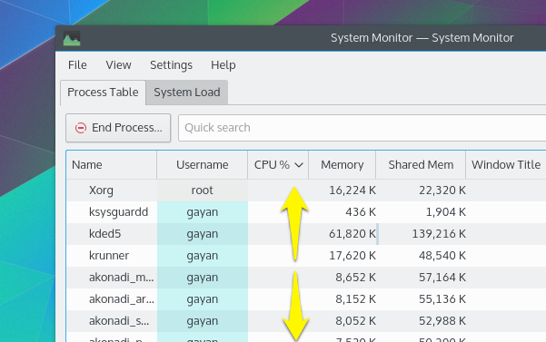 CPU usage at idle on Kubuntu 15.10