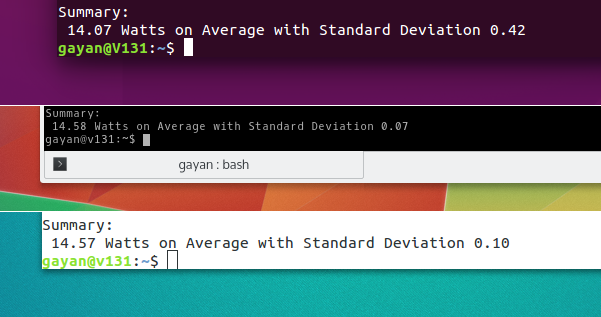 Default power usage (at idle) of Ubuntu 15.10, Kubuntu 15.10, Ubuntu Gnome 15.10