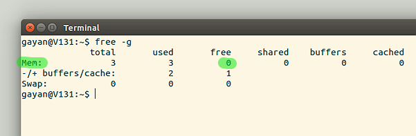 free -g command output displaying zero free memory (on Ubuntu 15.10)