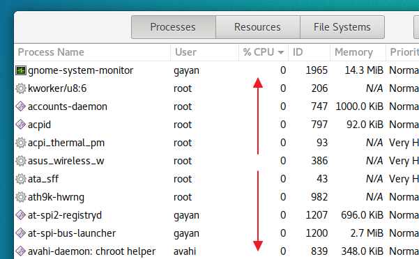 ubuntu-gnome-16-10-cpu-usage-at-idle