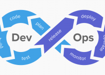 What is DevSecOps? Everything You Need To Know About DevSecOps