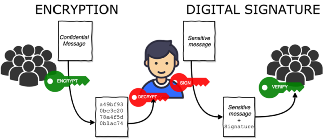 Email-encryption-644x277