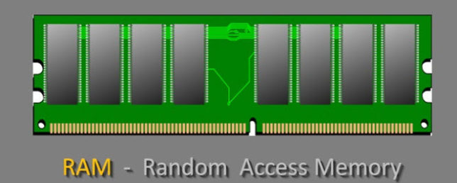 What-is-RAM-644x258